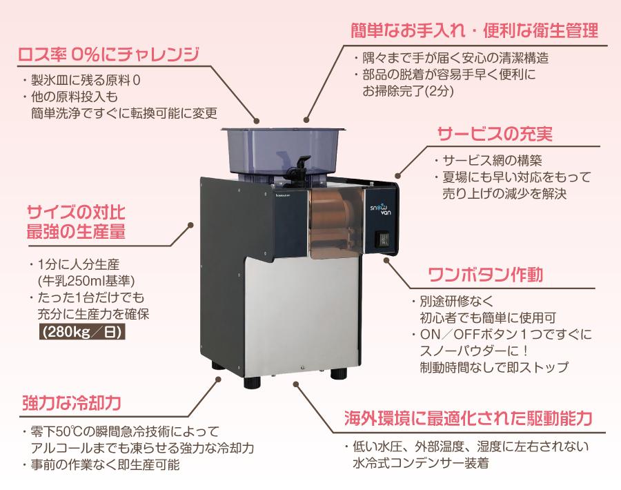 スノーパウダーマシン製品詳細